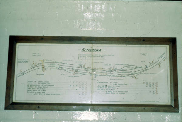 Bethungra Signal Box track diagram in 1980. Now all that remains is an emergency crossover and a few rusted tracks.
