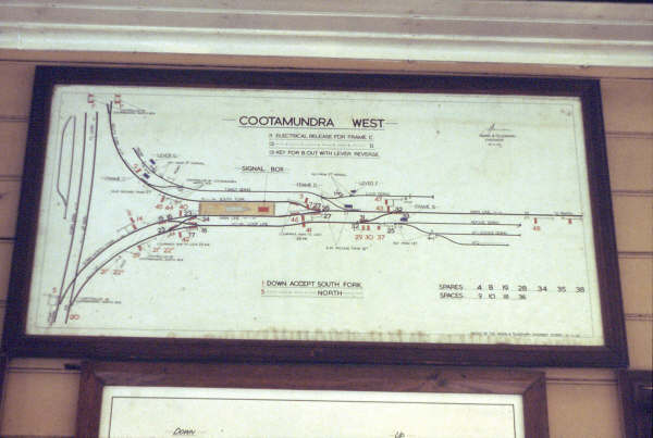 The diagram of Cootamundra West in 1980.