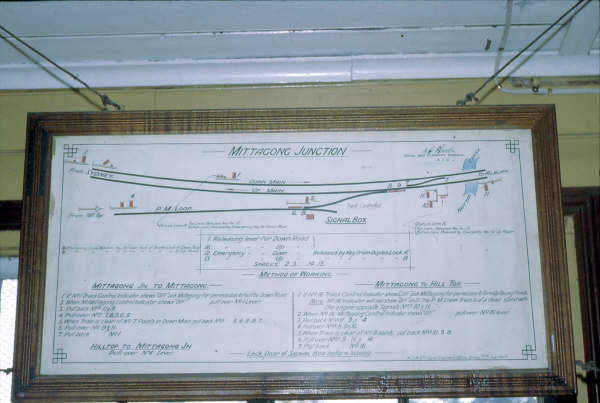 Mittagong Junction diagram in 1980.