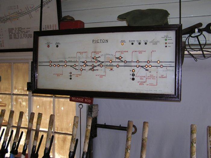 Picton Station